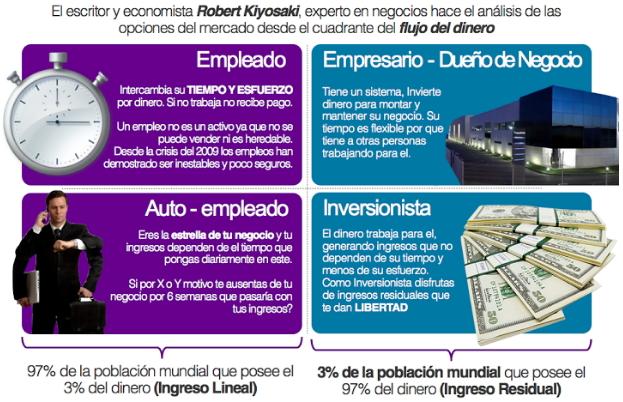 Cuadrante Dinero4
